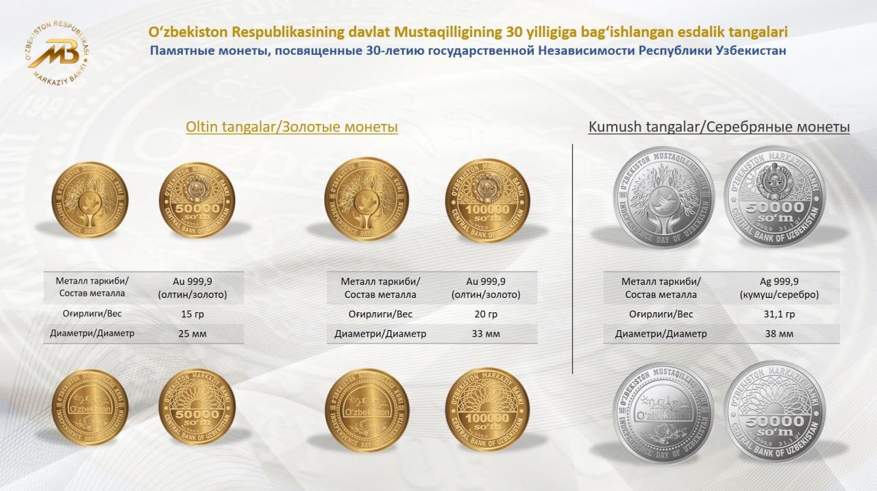 В Узбекистане начнут продавать новые серебряные и золотые монеты