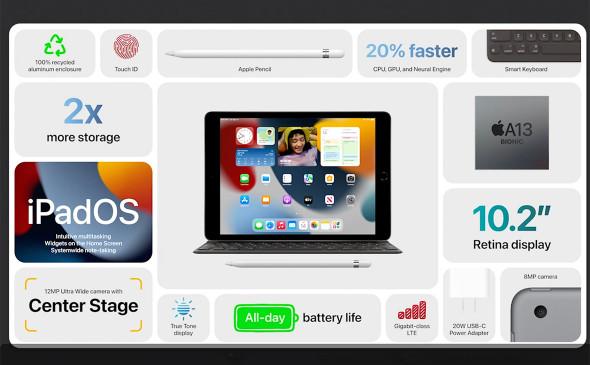 Что уже презентовала Apple на своей презентации