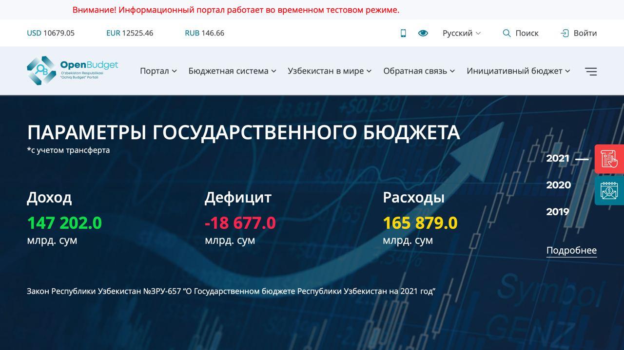 В Узбекистане начнут финансово поощрять предложения «Открытого бюджета»